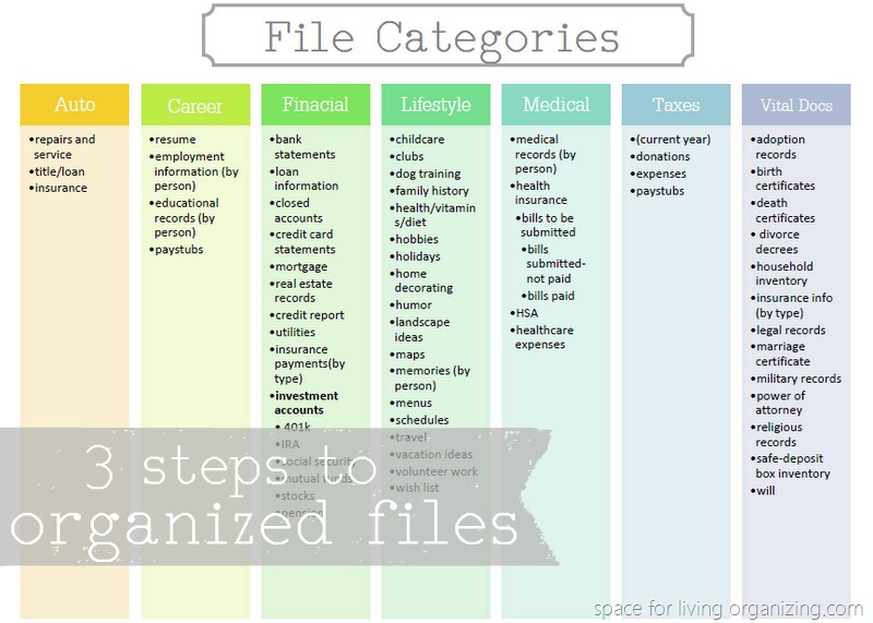 3 Steps To Organized Files Space For Living Organizing