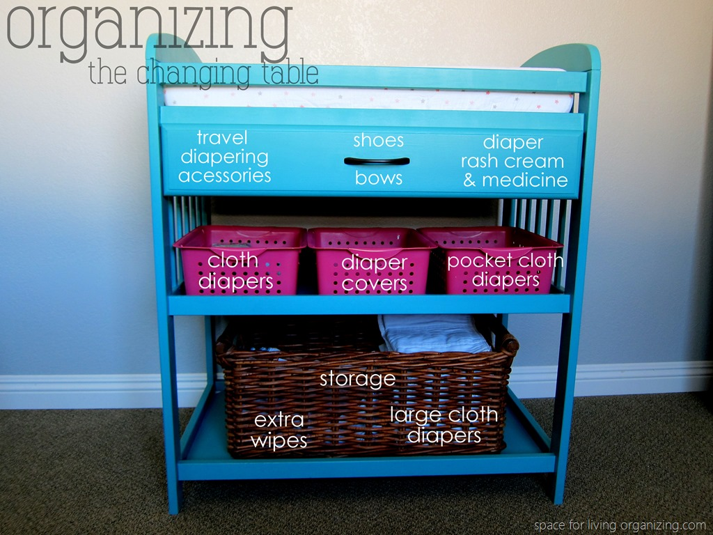Organizing The Changing Tablejpg Space For Living Organizing